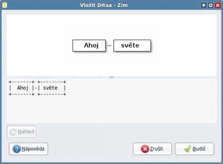 Zim - příklad použití Ditaa